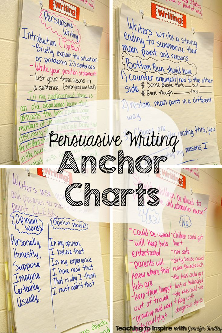 persuasive writing exercises Persuasive essay worksheets - free worksheets & resources for teachers &  students learn to argue both sides of a persuasive topic, use a lead and more.