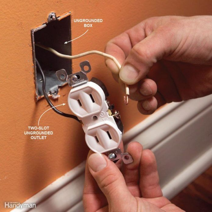 Wiring House Symbols Electrical Symbols House Wiring Electricity