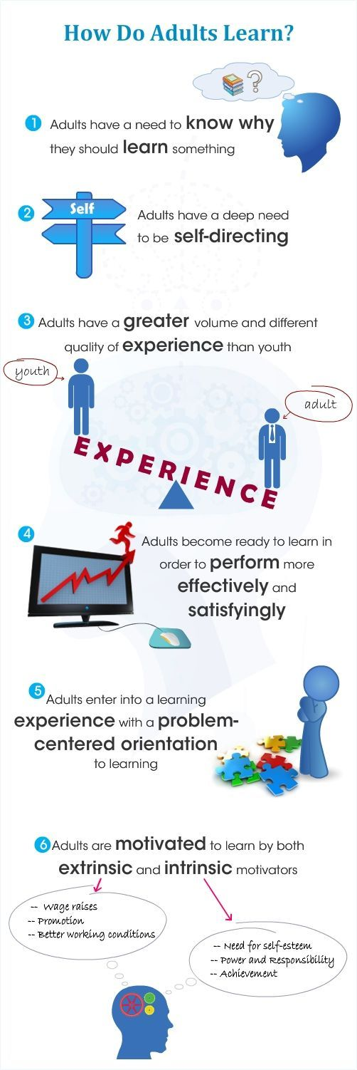 learning course Adult