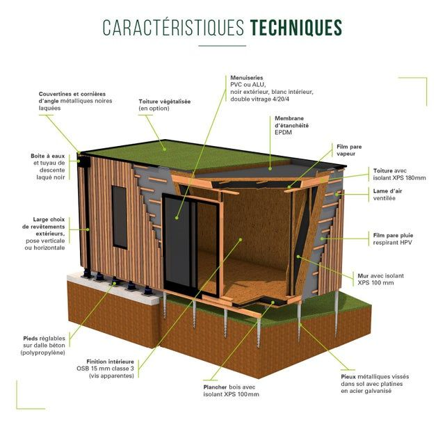 Studio De Jardin Bois Boximby 15 M En 2020 Studio De Jardin Briquette De Parement Bureau De Jardin