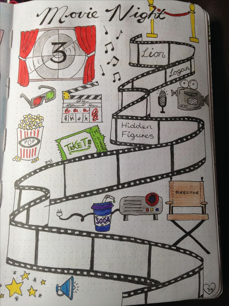 Bullet Journal Ideas: Movie Night Ideas Page In My #bulletjournal #bujo #movies