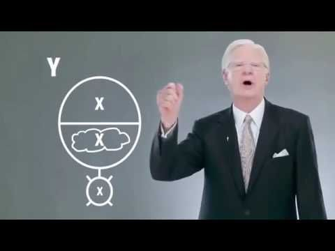 Bob Proctor   Subconscious Mind    Bob Proctor   What You Think You Become