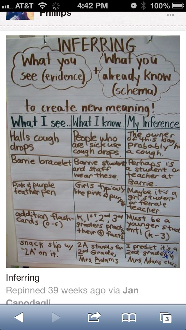 using literature to teach inference across Cartoons are powerful teaching tools and can: cartoons and comic strips can be used from beginner level to advanced level for a variety of language and discussion activities.