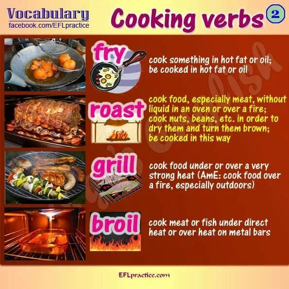 Restaurant Kitchen Vocabulary 393 best esl - vocab - food, drinks, cooking images on pinterest