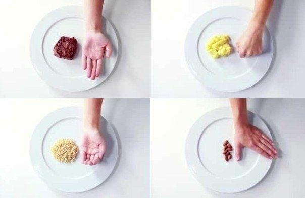 Как определять правильный размер порций еды при помощи правила рук -Правило выглядит очень просто:  Размер ладони - определяет порцию белковой пищи. Кулак определяет - размер порции овощей. Сложенные руки - определяют углеводную часть. Большой палец - определяет размер жирной части.