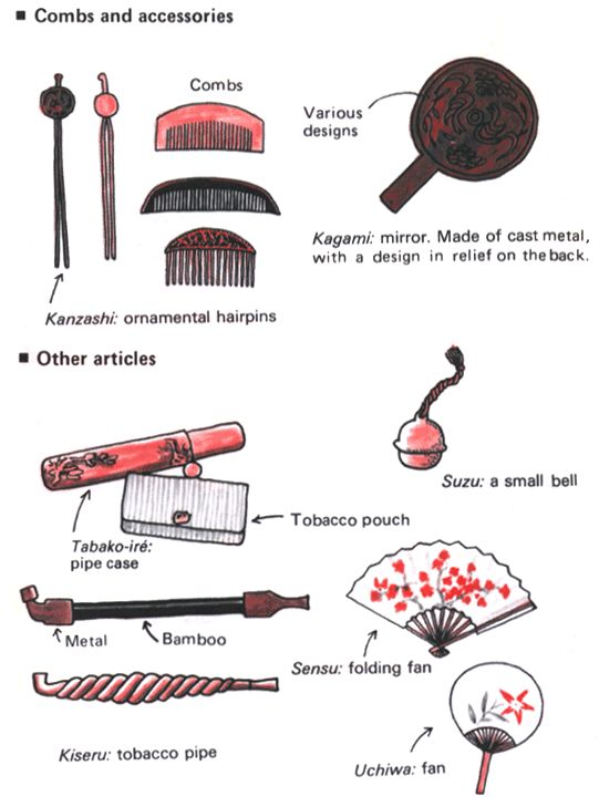 combs-and-accessories-and-other-articles