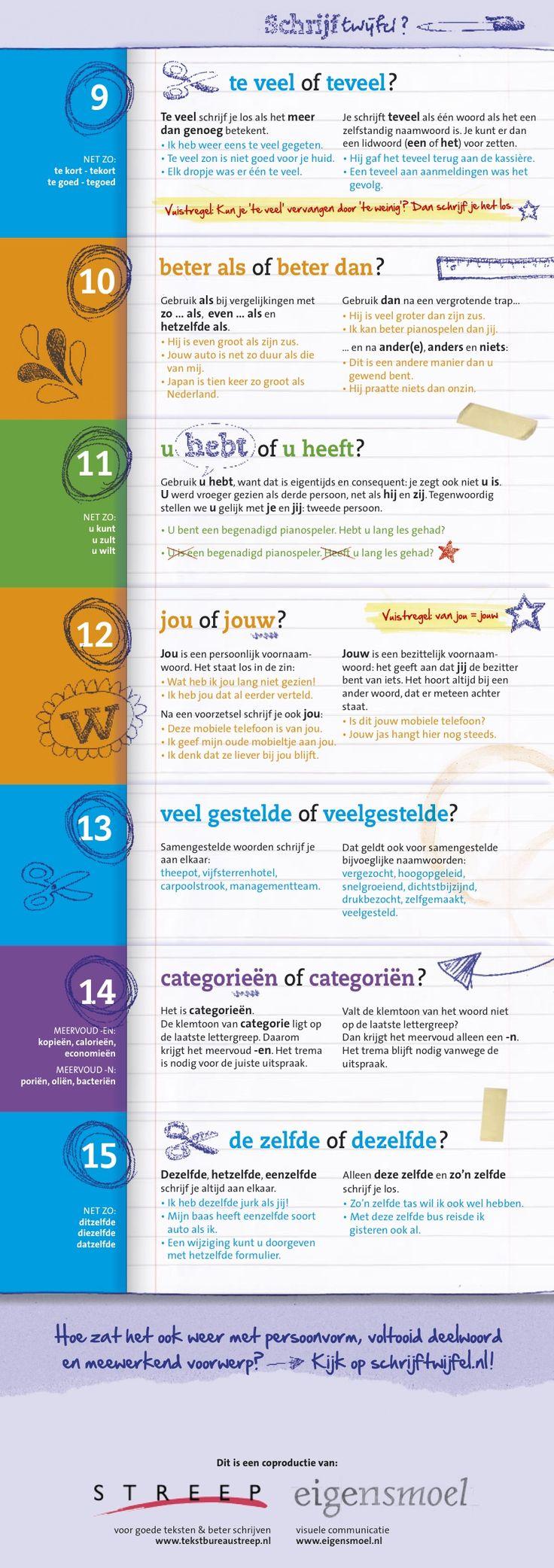 Zo vermijd je de 15 meestgemaakte taal- en spelfouten | Schrijftwijfel