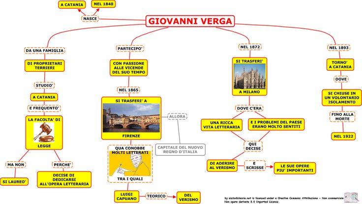 Giovanni Verga   AiutoDislessia.net