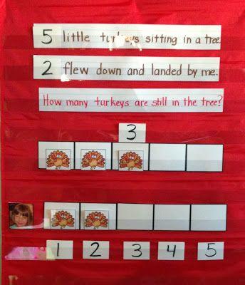 Freebie Turkey Pocket Chart 5 Frame activity from Kathy Griffin's Teaching Strategies