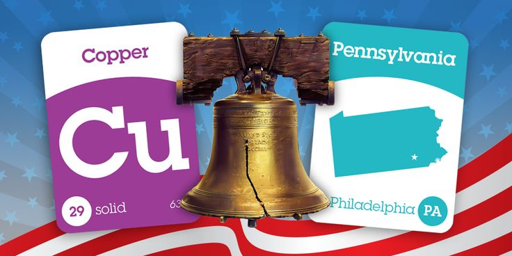 The Liberty Bell is composed mainly of copper. Do you know all the elements of the Periodic Table? (FYI: the Bell also contains tin, lead, zinc, iron, silver,  antimony, arsenic, gold & nickel.)