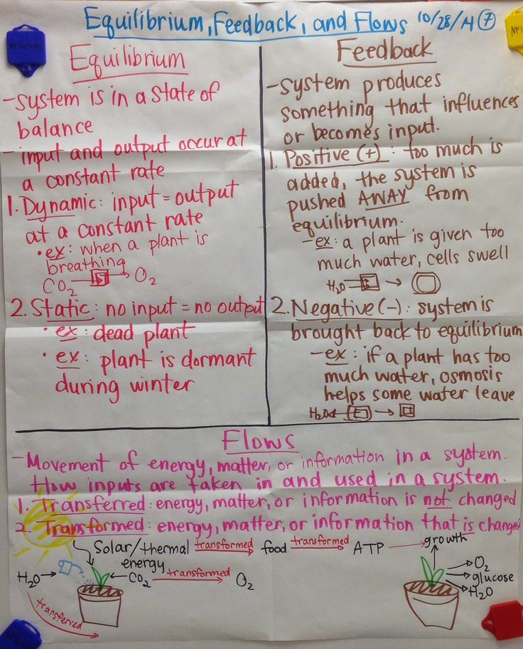 describe how to give feedback constructively
