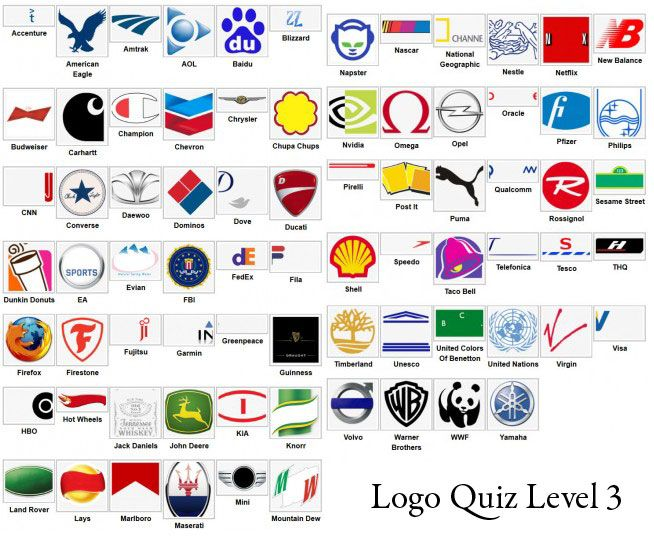 Logo quiz answer for all level, this is the famous logo ...