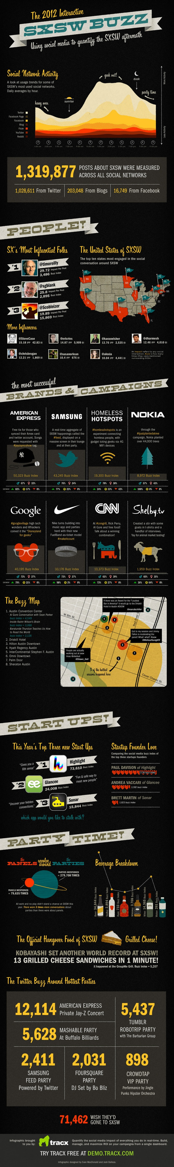 SXSWi 2012 infographic from tracx#Repin By:Pinterest++ for iPad#
