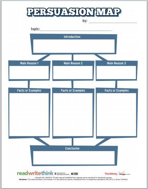 112 best ESL Writing images on Pinterest Handwriting ideas - read write think resume