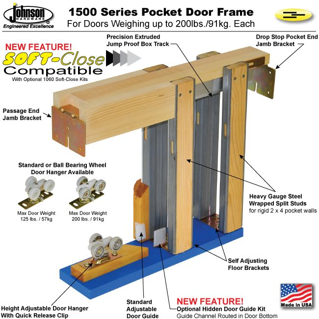 Johnson Hardware® 1500 Series Pocket Door Frame