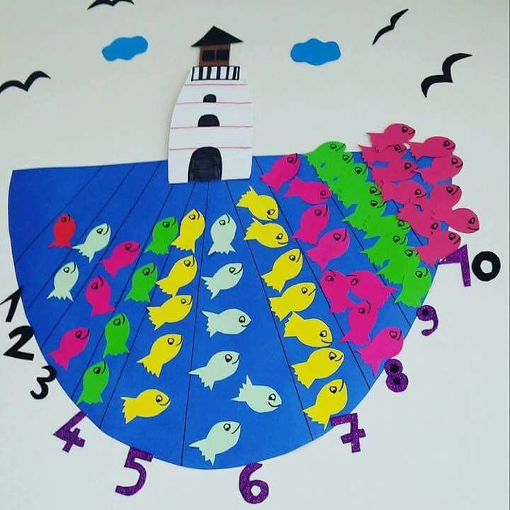 21 best classroom decoration ideas images on pinterest for Number 4 decorations