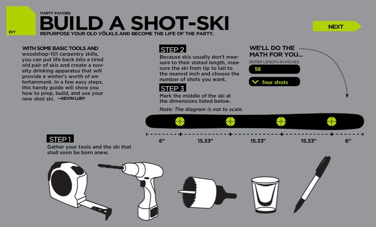 How to Build a Shotski   Anna Thielke  http://www.skinet.com/skiinginteractive/