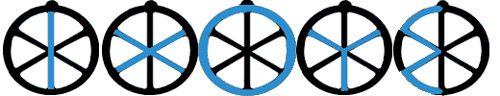 Ichthys Wheel (Wheel Cross)