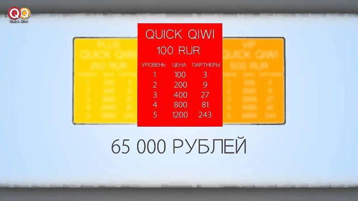 Quick Qiwi   Презентация