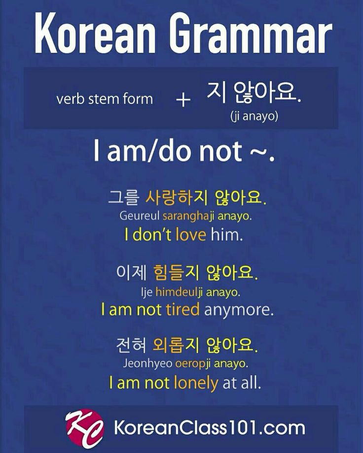 Korean Grammar: I Am / I do Not