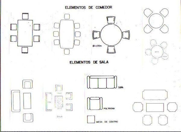 Simbologia En Dibujo Arquitectonico Dibujo Arquitectonico Arquitectonico Planos Arquitectonicos