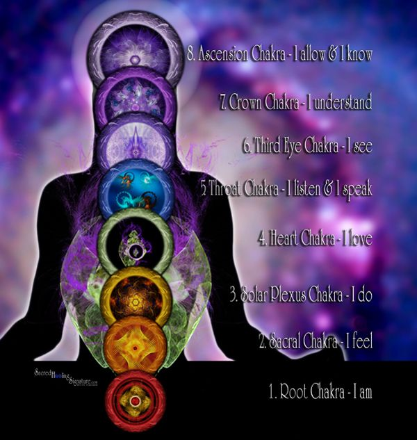 Fractal For Chakra Balance Repinned By Http Reiki