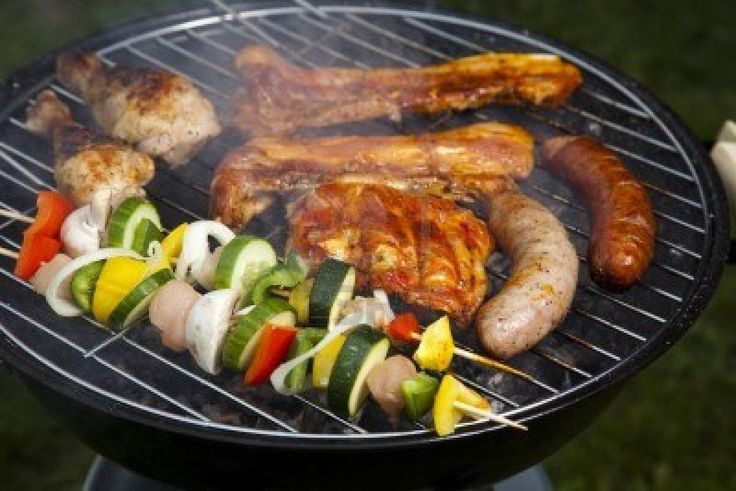 Grilling #Przepisy #Place #Graphique in 2020 | Grilled