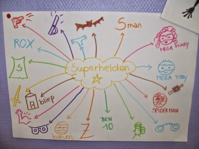 De pompomklas : Superhelden !