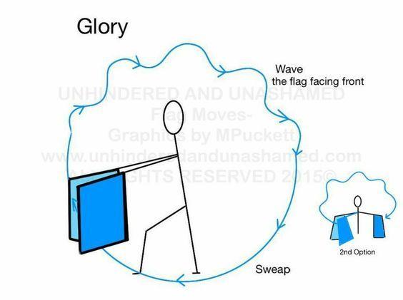 MOVER (●• o Blog da Dança Evangélica •●): Bandeiras: Aprenda alguns movimentos