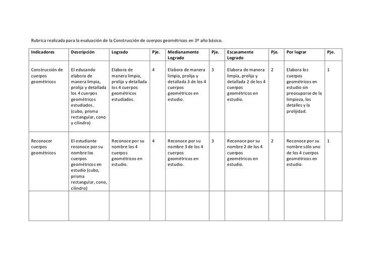 Rubrica realizada para la evaluación de la Construcción de cuerpos geométricos en 3º año básico.Indicadores         Descri...