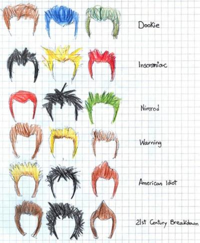 Green Day Hair Evolution