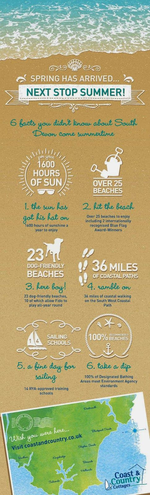 South Devon Infographic: Look Forward To A Sunny South Devon Holiday This Summer | Tourist Destinations