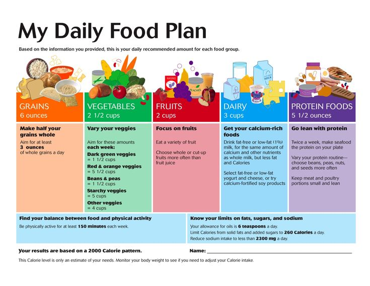 """Dash Diet Menu Plans 