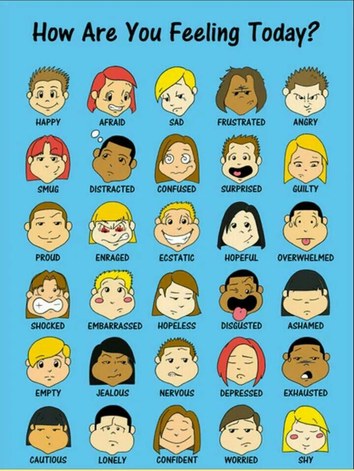 an introduction to different human emotions Introduction what is emotion emotion is another word for feelings some common emotions are anger, fear, love, sadness, grief, jealousy, hurt, disappointment and joy.