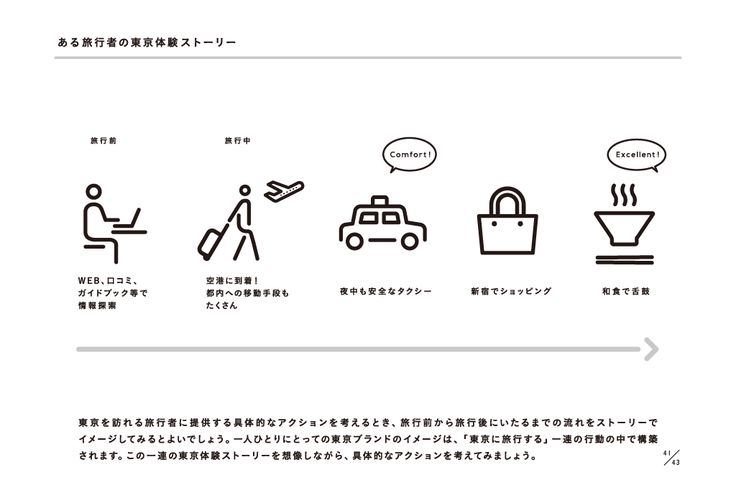 BUSINESS   東京ブランド公式サイト