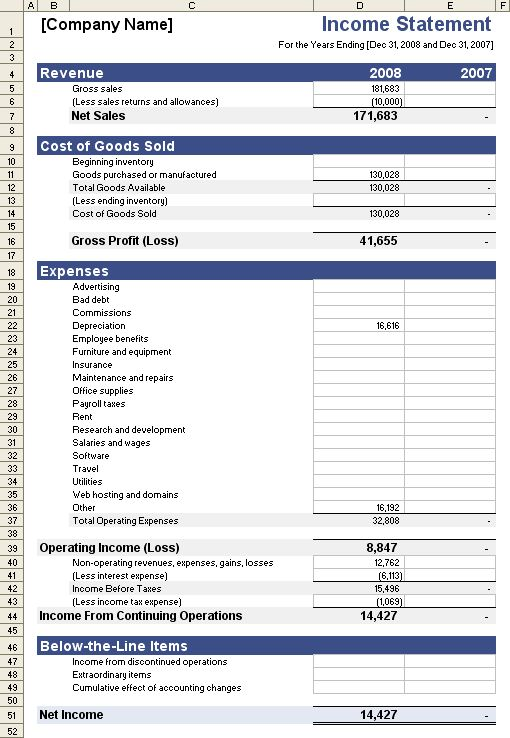 12 best images about Accounting on Pinterest Balance sheet - income statement and balance sheet template