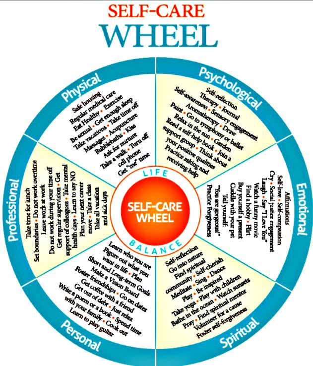 Self-Care Wheel. Do you care for yourself in all 6 areas of your life? (You didn't know there were 6 important areas to take care of, did you?) This helpful wheel labels each one and describes how to care for yourself from each domain. Live a balanced and healthy life!