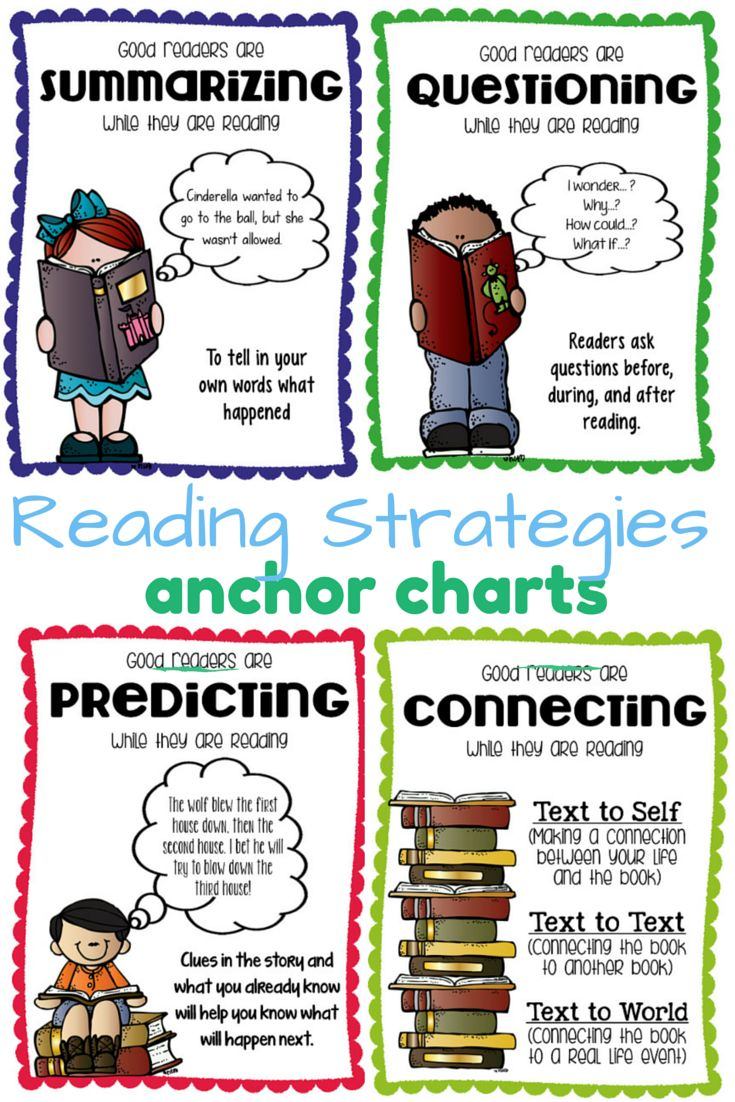 Reading Strategy Anchor Charts