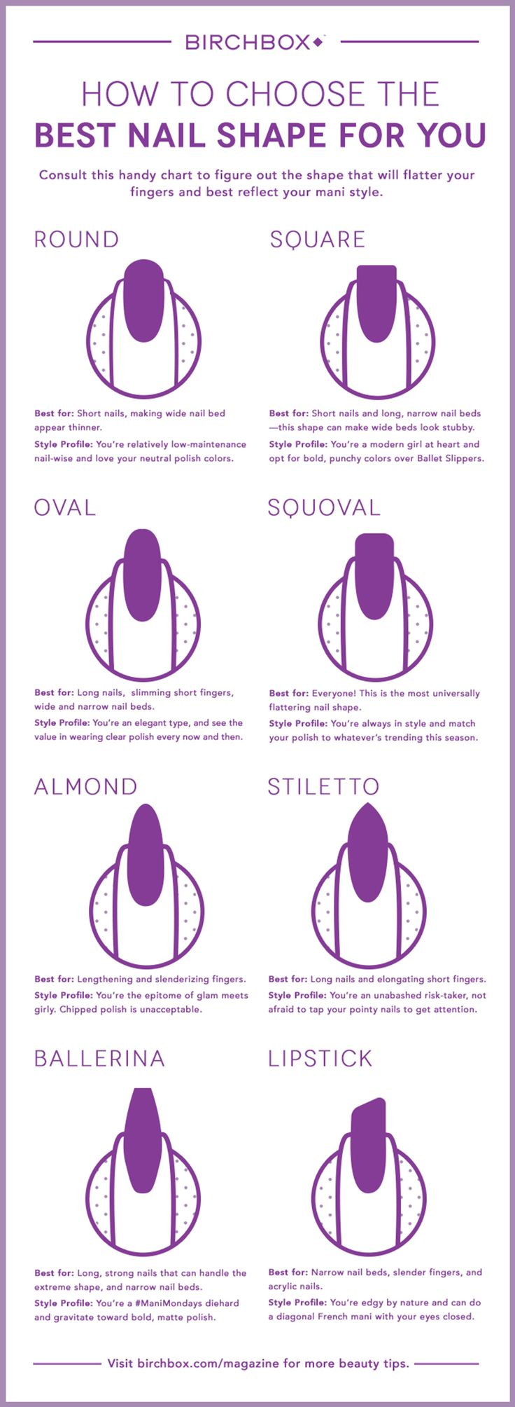Birchbox Nail Shape Guide | Beauty | The Elgin Avenue Blog