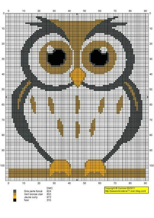 """owl cross stitch patterns. As my mother-in-law says, """"she has a face on her sour as owl shit!"""" lol"""
