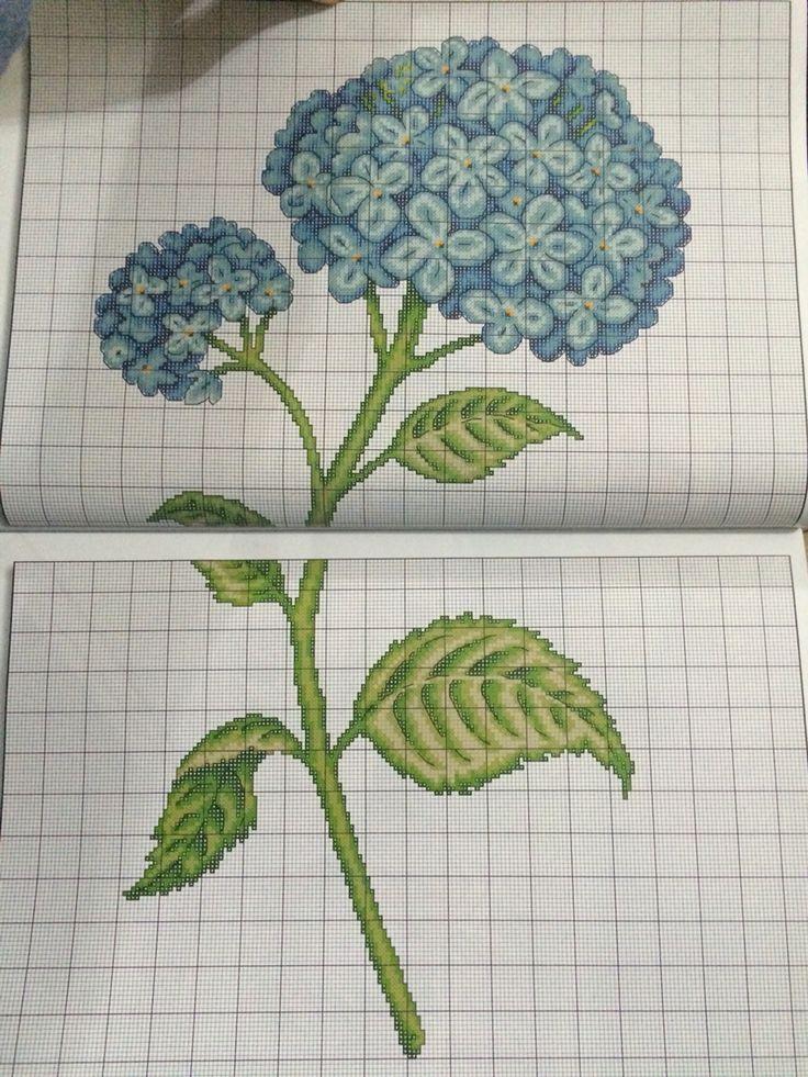 Kanaviçe mavi ortanca çiçeği örneği