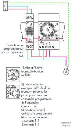 montages de la catégorie: Electronique de puissance