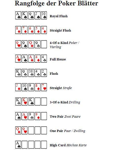 poker kartenreihenfolge
