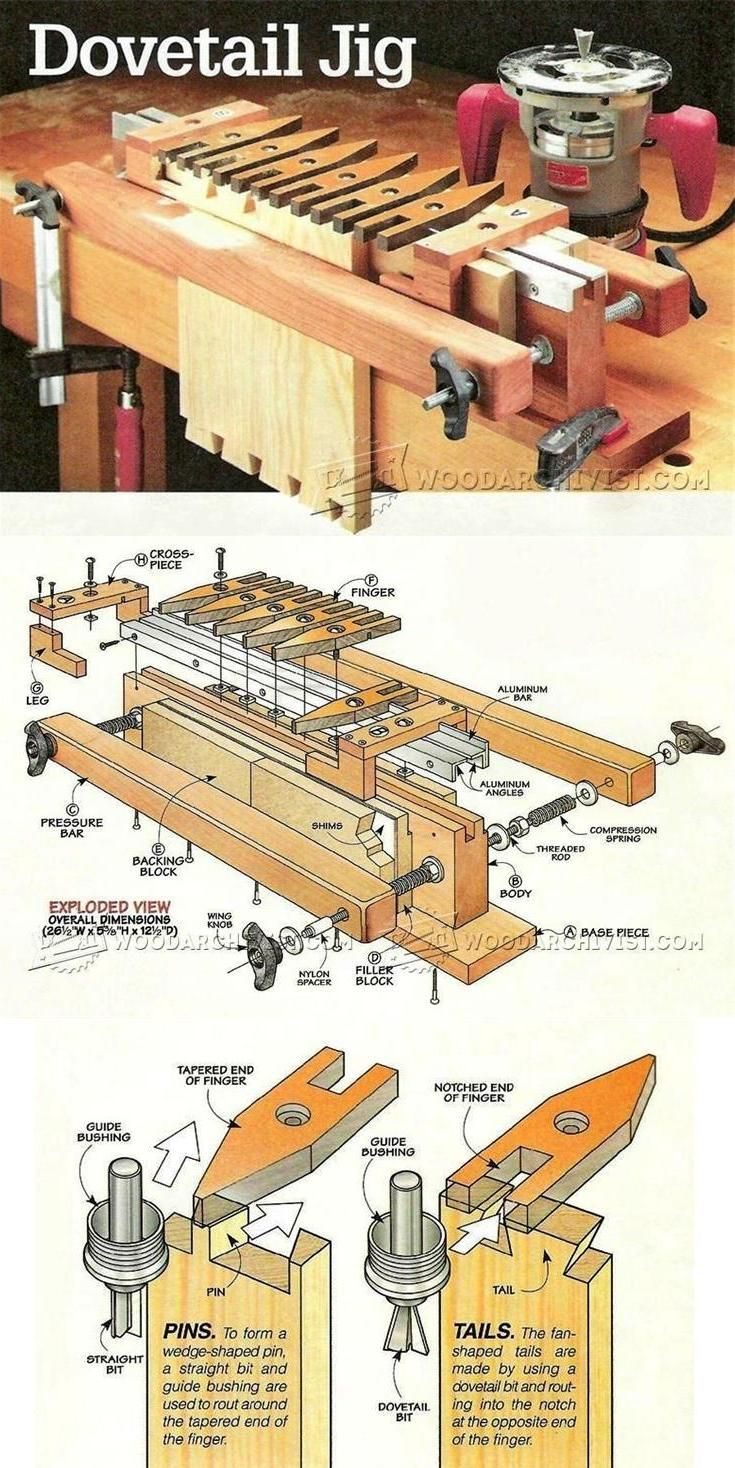 how to make a dovetail jig for router table