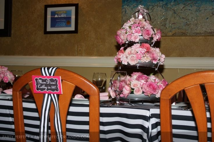 95 Best 50th Birthday Party Favors And Ideas Images On