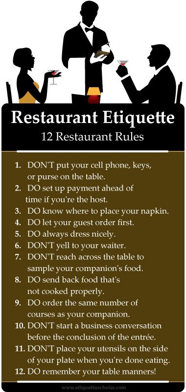 12 Restaurant Dos and Don'ts - Great dining etiquette tips for eating in a nice restaurant! Lots of dining etiquette pages covering everything!