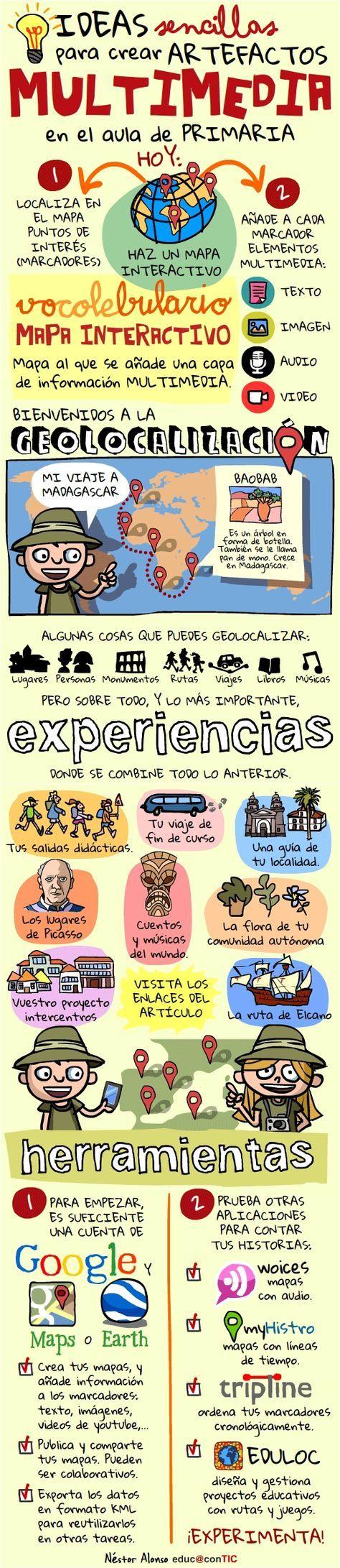 Fuente│Artefactos Multimedia (III): mapas interactivos. Por Néstor Alonso. Para Educacontic.