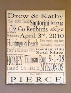 Anniversary Gift Subway ArtSubway Signs, Subway Art, Wedding Gift, Anniversaries Gift, Gift Ideas, Canvas Art, Diy Canvas, Anniversary Gifts, Art Tutorials
