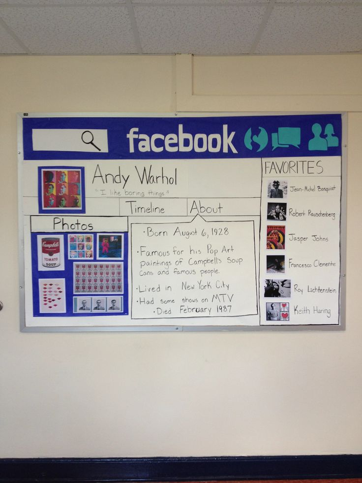 Facebook bulletin board, highlighting notable artists, authors, book characters, and more!