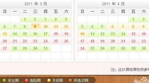 menstrual cycle calculator http://www.menstrualcyclecalculator.net